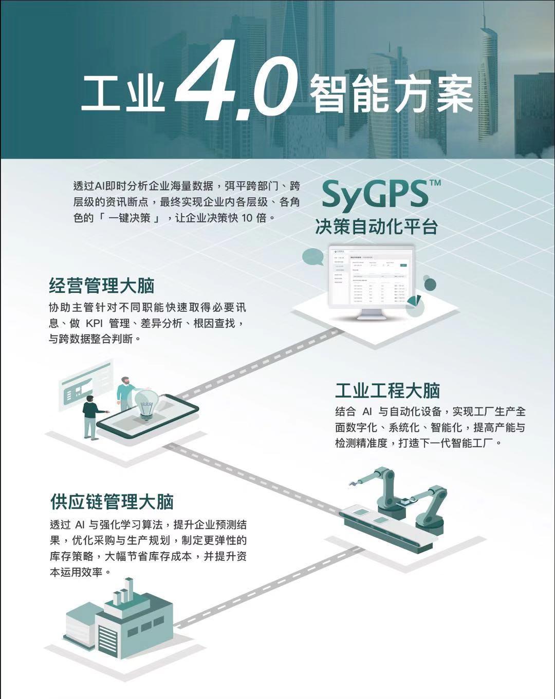 简体-工业4.0.jpg