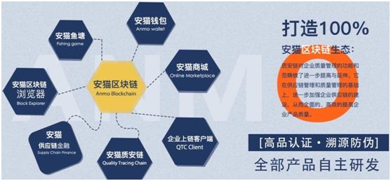 """安猫科技:深入解读政策、围绕""""中国制造2025"""",打造QTC新生态"""