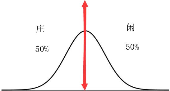 概率图.png