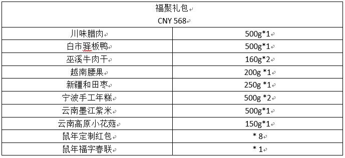 """我在这""""礼"""",你在哪里?重庆圣荷艺术酒店2019年货预告"""