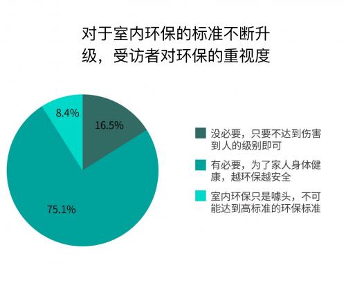 """手机赚钱一天:三棵树涂料荣膺""""2019影响中国家居生活方式品牌榜TOP10""""大奖"""