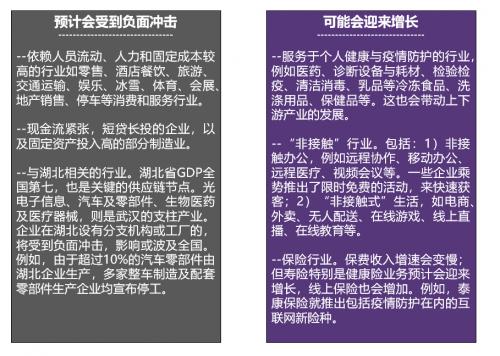 """智云圖咨詢   疫情下開工,企業公關部門的""""救火""""錦囊——商業環境篇"""