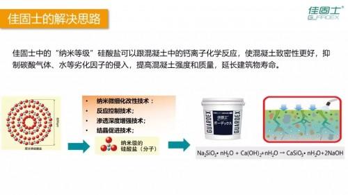 佳固士纳米硅酸盐改性技术达到国际先进水平