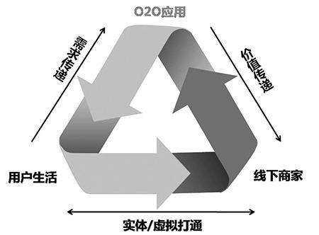 杭州集禾网络-传统企业线下怎么转线上?