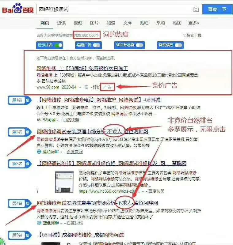 南阳方城网络推广公司-带你了解百度推广的步骤