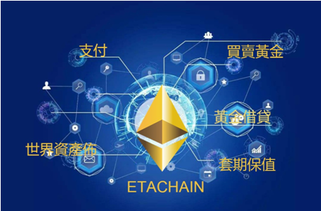 以太黃金ETAC:開拓性的嘗試全球黃金借貸