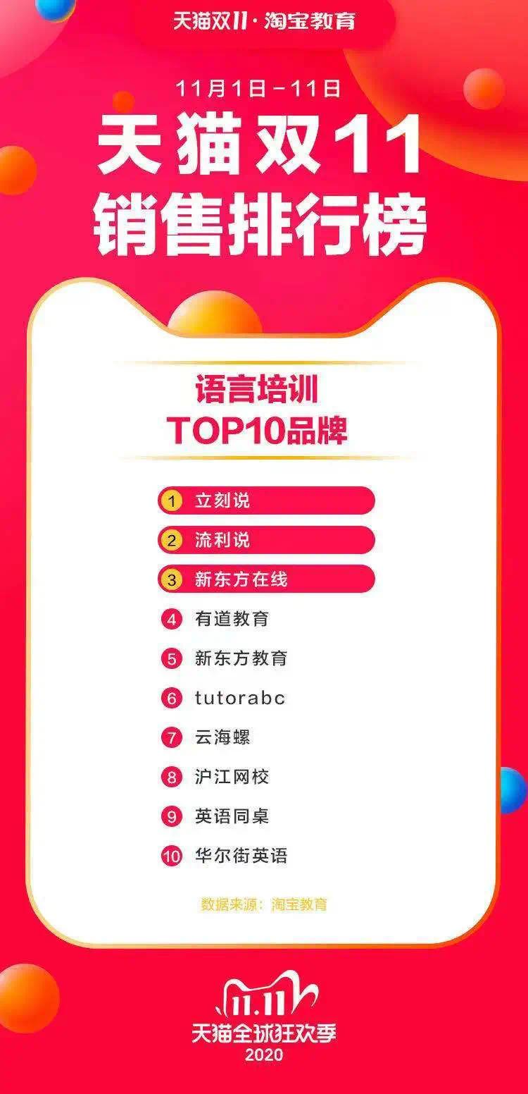 双十一榜单_wps图片.jpg