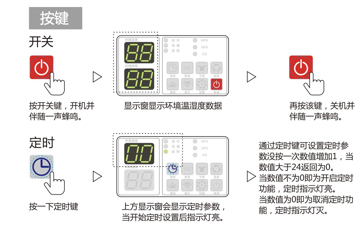 除湿机正确用法,如何保养及维修多乐信除湿机