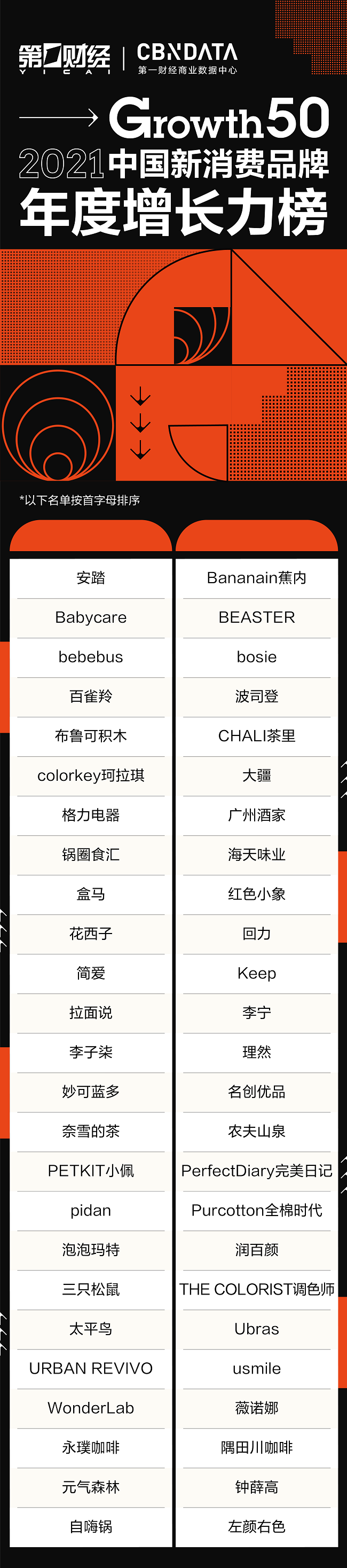 3-榜單.png