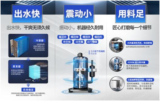 升温耐高温除湿机,55度高温环境除湿方案