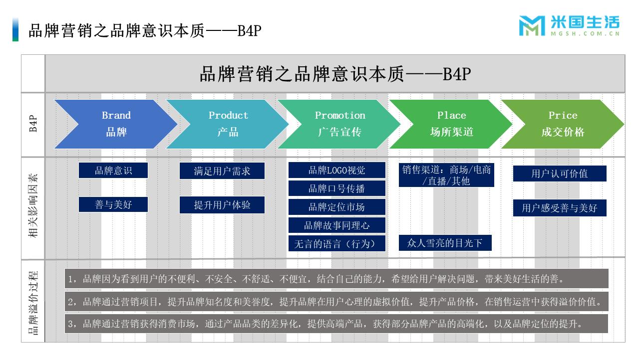米国生活北京搜索优化公司品牌公司排名