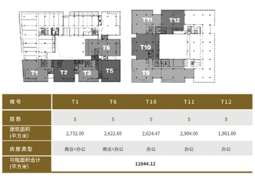创见总部 栋见世界 丰隆虹桥中心&Distrii办伴·T9办公空间推介会成功举办